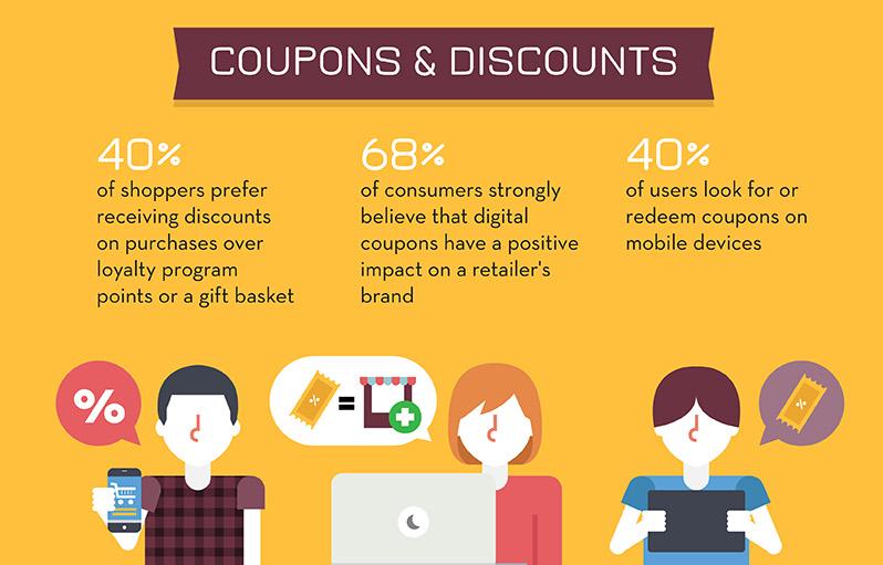 ecommerce infographic 16