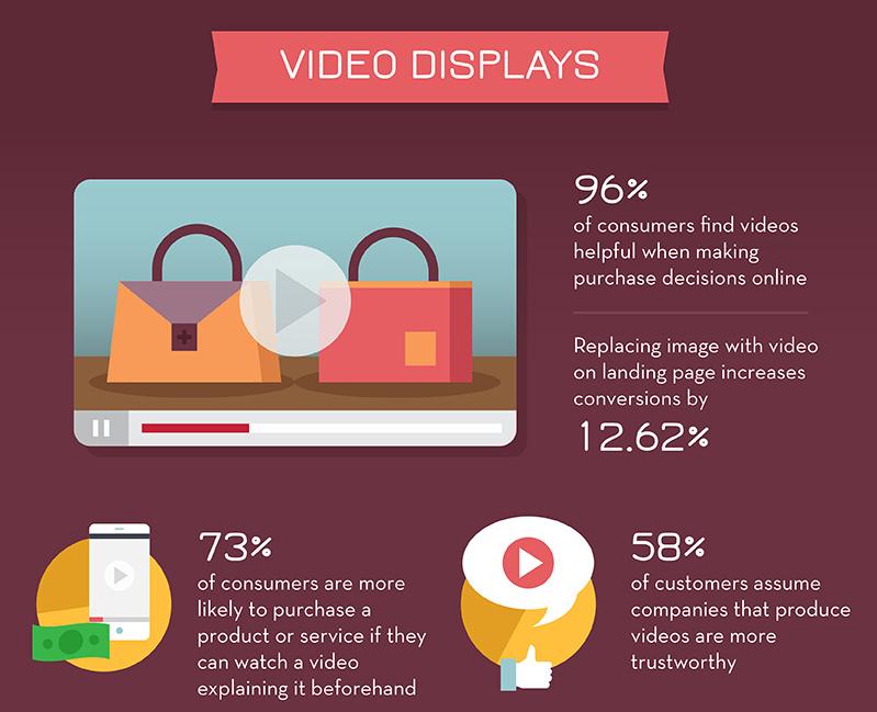 ecommerce infographic 3