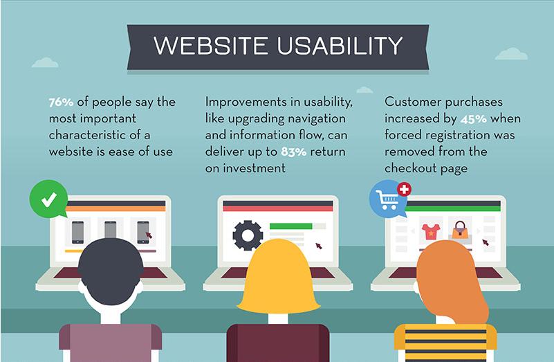 ecommerce infographic 4