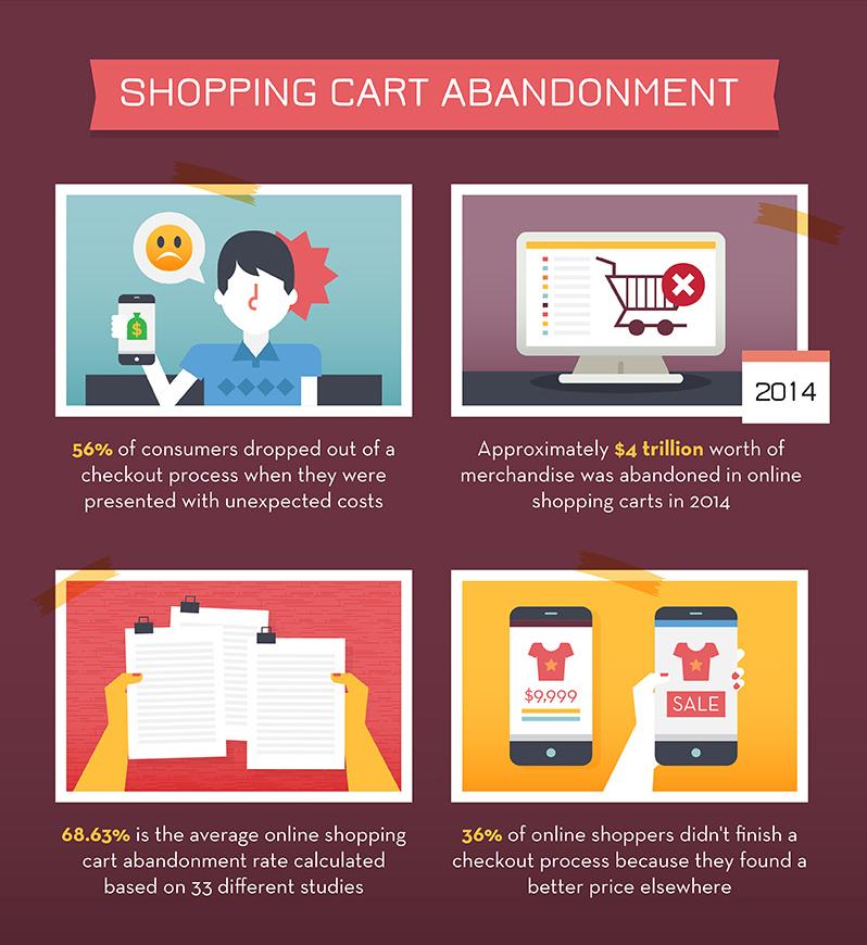 ecommerce infographic 8